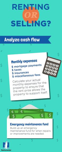When it comes to renting or selling your house, there are a lot of important things to consider. Before you decide on renting vs. selling, check out some of the factors you should take into account from Nationwide.