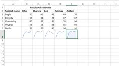 use sparkline in excel