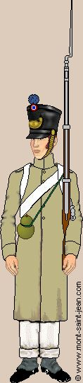 Website with uniforms all of nations during the Napoleonic wars