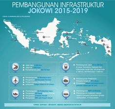 Buat Apa Pembangunan Infrastruktur Kalau Mengandalkan Utang Luar Negeri? http://news.beritaislamterbaru.org/2017/06/buat-apa-pembangunan-infrastruktur.html