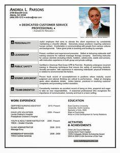 Tu Blog de Formación y Orientación Laboral: CV