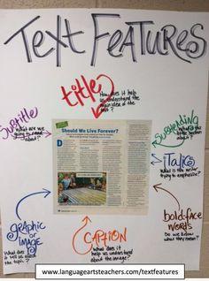 Text Features: Who Cares? Text Features: Who Cares? Text Features: Who Cares? Reading Lessons, Reading Skills, Teaching Reading, Math Lessons, Reading Strategies, Learning, Reading Tutoring, Reading Intervention, Kindergarten Writing