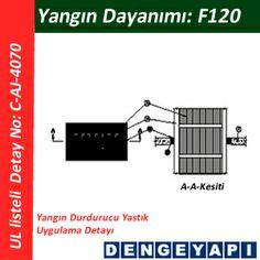 C-AJ-4070 Yangın Durdurucu Silikon Uygulama Detayı Kablo Tavası - C-AJ-4070 Yangın Durdurucu Silikon Uygulama Detayı Kablo Tavası geçişi, şaft ve döşeme geçişi yapan kablo tavası için yangın bariyeri detayı
