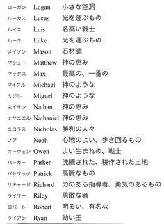 絵を描く上で必要かもしれない (4ページ目) - Togetter Chinese Words, Life Words, Names With Meaning, Japanese Language, Sticker Shop, Art Journal Inspiration, Life Motivation, Drawing Tips, Trivia