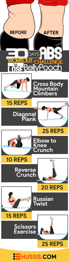 30 DAYS ABS WORKOUT CHALLENGE TO LOSE BELLY POOCH The extra belly fat layer is the most stubborn kind of body fat and is really hard to get rid of it. But proper nutrition and a good workout plan can help you lose belly pooch and get ready for summer. 30 Day Ab Workout, Best Workout Plan, Pooch Workout, Workout Plans, Couple Workout, Kids Workout, Pilates Workout, Butt Workout, Fitness Herausforderungen