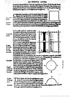 GEOFROY TORY - Champ Fleury - 1529