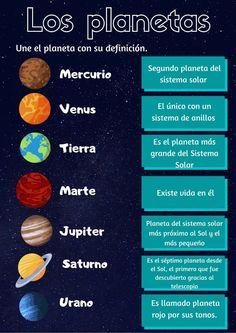 Ficha online de Los planetas para Quinto de primaria