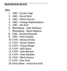 (Gateway Pundit) -The Clinton campaign sent out invites to New York reporters in April 2015 on their off-the-record meeting on how to sell Hillary Clinton to the public. These 38 reporters should NEVER BE TRUSTED! SPECIAL: Donate today and help the Tea Party STOP the Hillary Crime Machine's commandeering of America before it's too late! Via The Intercept: Sick ...