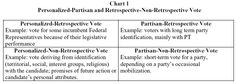 Retrospective voting: voting is a method for a group such as a meeting or an electorate to make a decision or express an opinion—often following discussions, debates, or election campaigns