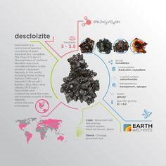 Descloizite was discovered in the Sierra de Córdoba deposit in Córdoba, Argentina in 1854 and named in honor of French mineralogist Alfred Des Cloizeaux. #science #nature #geology #minerals #rocks #infographic #earth #descloizite #clouseau