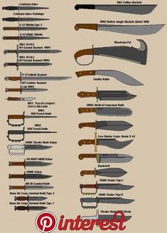 Mens Style Discover US Knives von BigChiefCrazyTalk - [writing] Bookwriting and RPG - Militar Cool Knives Knives And Swords Types Of Knives Survival Tips Survival Skills Zombie Survival Gear Fabrication Metal Weapons Guns Knife Making