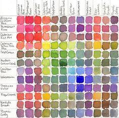 Artist Nancy McCarroll's watercolor worksheet