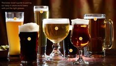 Homebrew Finds: Today Only: Beer Glassware - 25% Off at World Market