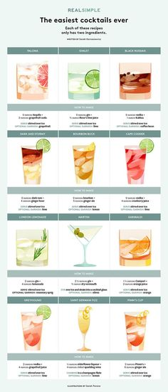 These easy cocktail recipes are guaranteed to take the edge off in just 2 shakes. or stirs, as the case may be. These easy cocktail recipes are guaranteed to take the edge off in just 2 shakes. or stirs, as the case may be. Easy Cocktails, Classic Cocktails, Summer Cocktails, Vodka Cocktails, Simple Mocktail Recipes, How To Make Cocktails, Easy Vodka Drinks, Easy Mixed Drinks, Popular Cocktails