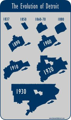 The Evolution of Detroit. // www.downwithdetroit.com