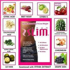 plexus slim ingredients Plexus works! Yahoo Plexus search