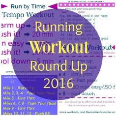 awesome collection of running workouts that are perfect for outdoor running and treadmill running/ The Cookie ChRUNicles