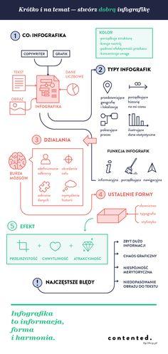 """Infografika o infografice, czyli obrazkowy przepis na informacyjne """"WOW!"""""""