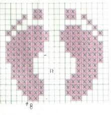 Resultado de imagem para gráfico d ponto cruz para bebe