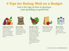 Eat well.  And eat cheap.