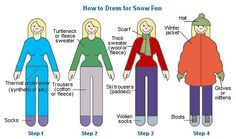 How do you dress for -40 degree weather? via Second Chances in One Lifetime    Finland   Suomi   Arctic Circle