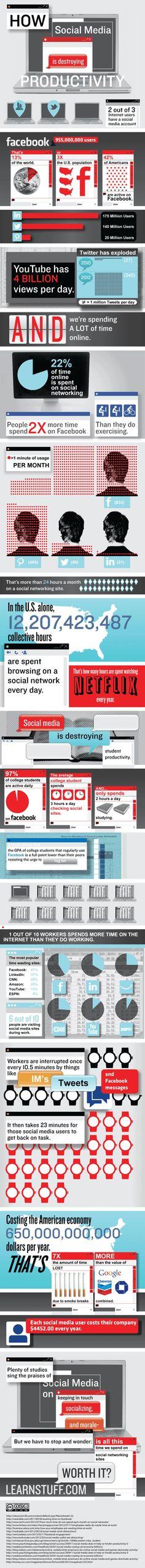 Noen som kjenner seg igjen? --> How Social Media is Destroying Productivity (Infographic)