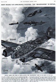X-Sect  Beaufighter