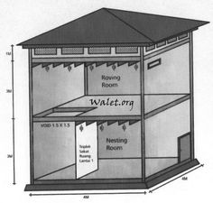 ---Swiftlets-Zone.Blogspot.Com----: Design Rumah Burung ...