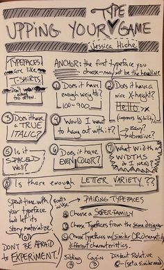 Upping Your Type Game by @jessicahiche at #AEASD - #sketchnotes #aea2013 | Flickr - Photo Sharing!