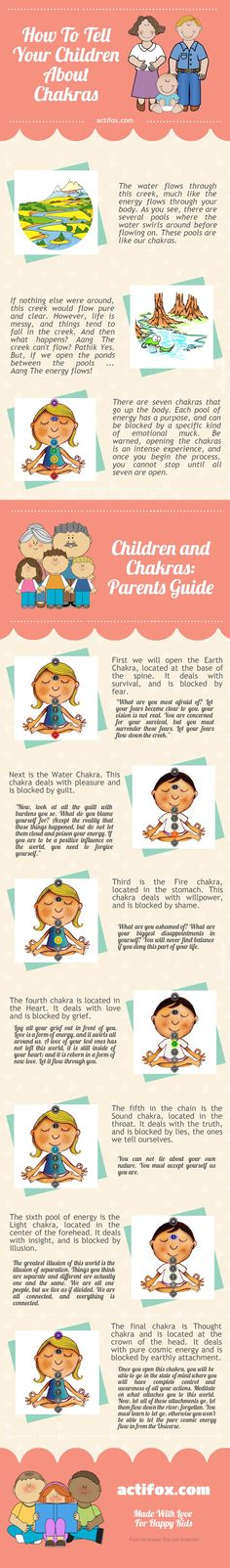 How To Tell Your Children About Chakras (Parents' Guide) (yoga )