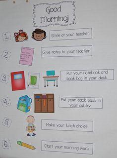 Mrs. Wills Kindergarten: Anchor Charts Galore!