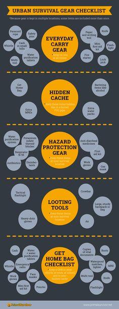 urban survival gear checklist                                                                                                                                                                                 More