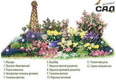 Создаем клумбу непрерывного цветения: фото, примеры и мастер-классы Creative Landscape, Landscape Design, Garden Design, Flower Garden Plans, Hippie House, Farm Stay, Flower Beds, Garden Planning, Backyard Landscaping