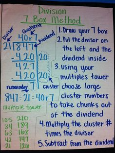 Boxpartial Products Method Multiplication Worksheet Generator 1000 images about teaching Division Anchor Chart, Math Division, Math Anchor Charts, Division Strategies, Long Division, Math 5, Math Multiplication, Teaching Math, Math Literacy
