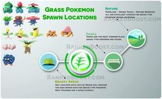 Tagged with Pokemon, ; Pokemon Go types and locations