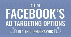 Want to get more leads using Facebook Ads? Here are some tips that will help you narrow down Facebook ad targeting options.