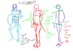 Name: contrapposto. Art Critique, Digital Art Tutorial, Drawing Reference, Art Tutorials, Poses, Drawings, Illustration, Photography, Inspiration