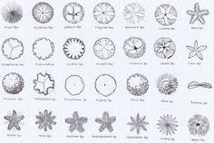Landscape Design Symbols | Oh design design!!!