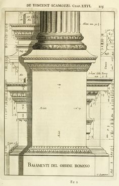 Oeuvres d'architecture de Vincenzo Scamozzi