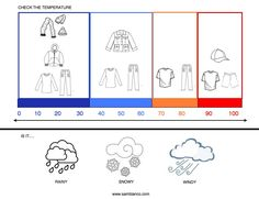 weather temperature visual guide for clothing -autism resource