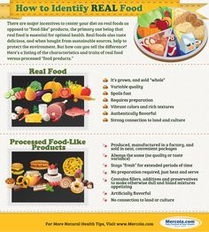 How to Identify REAL Food! Real food vs processed food---check out this infographic to know the difference! I encourage you to feed only fresh, whole, organic foods to your family. Thanks to Dr. Mercola for the graphic. Clean Recipes, Organic Recipes, Whole Food Recipes, Health And Nutrition, Health And Wellness, Health Fitness, Nutrition Tips, Health Guru, Health Goals