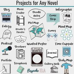 So many project options! I love giving students lots of choices to showcase their learning. Check out this graphic for lots of ideas on how to assess student understanding and comprehension of any novel. What would you add to this list? Ela Classroom, English Classroom, English Teachers, Middle School Classroom, Classroom Ideas, Middle School Reading, Middle School English, 7th Grade Reading, Teaching Literature