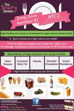 High-Fructose Corn Syrup Infographic - Natural and Organic - Naturally Savvy