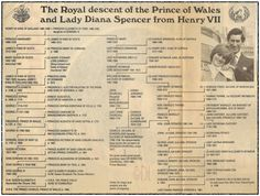 The Royal descent of the Prince of Wales and Lady Diana Spencer from Henry VII
