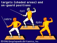Targets and positions for the three weapons Repinned by Hub City Fencing Academy of Edison, NJ.
