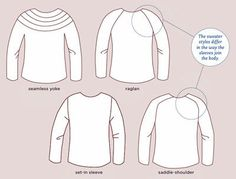 Why knit Set-In Sleeves Top-Down? knit in the round -- No purling -- no seams -- little finishing Knitting Daily, Knitting Help, Loom Knitting, Knitting Stitches, Hand Knitting, Sweater Knitting Patterns, Knitting Designs, Knitting Projects, Knitting Tutorials