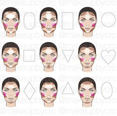 DISCLAIMER: You know youre own face more than anyone else. Some of the things on this chart you may find dont suite your face shape. So use this as a guide and just experiment :) good luck! Makeup tutorials you can find here: http://crazymakeupideas.com/tips-for-summer-makeup/