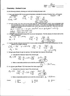 Law And Charles Law Gizmo Worksheet Answers in a learning medium can be utilized to test pupils qualities and knowledge by addressing questions. Gas Laws Chemistry, Chemistry Notes, Chemistry Lessons, Study Chemistry, Teaching Chemistry, Graphing Worksheets, Chemistry Worksheets, Worksheets For Kids, Printable Worksheets