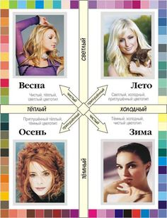 Color types of appearance Warm And Cold Colours, Winter Colors, Summer Colors, Color Type, Soft Summer Palette, Hair Secrets, Types Of Colours, Personal Image, Soft Autumn