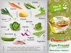 Avete mai provato il #Minestrone di Verdure #DimmidiSì? È preparato con ben 9 tipi di verdure diverse! Inoltre è già pronto da gustare, basta scaldarlo 3 minuti. Scoprite uno per uno gli #ingredienti di questa #ricetta che ha il sapore della tradizione. Scopri di più: http://www.dimmidisi.it/it/i_prodotti/zuppe_e_brodi/zuppe/minestrone_di_verdure/ #soup #food #ingredients #recipe